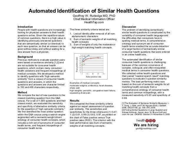 Automated Identification of Similar Health Questions                                                        Geoffrey W. Ru...