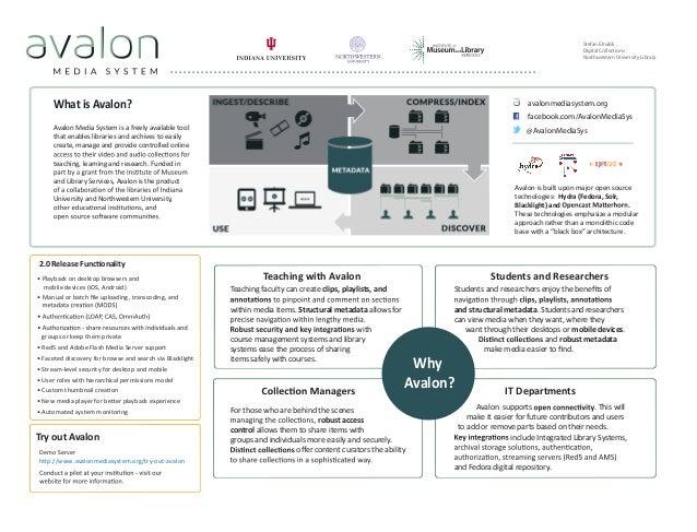 Avalon Media System (AMIA 2013 poster)