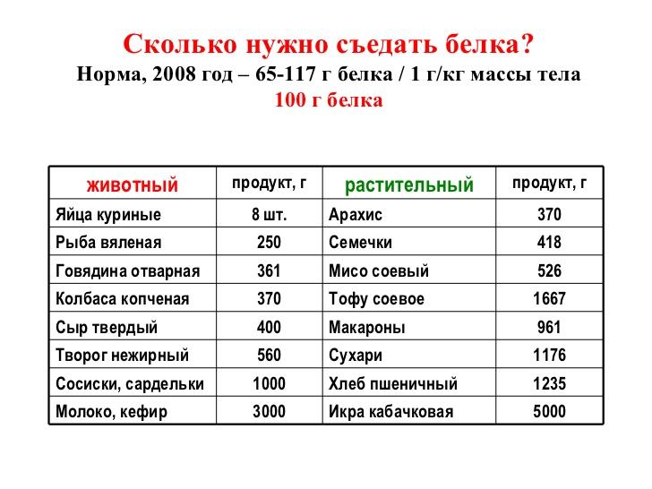 http://image.slidesharecdn.com/aminoacids-110808094909-phpapp01/95/aminoacids-8-728.jpg%253Fcb%253D1312797010