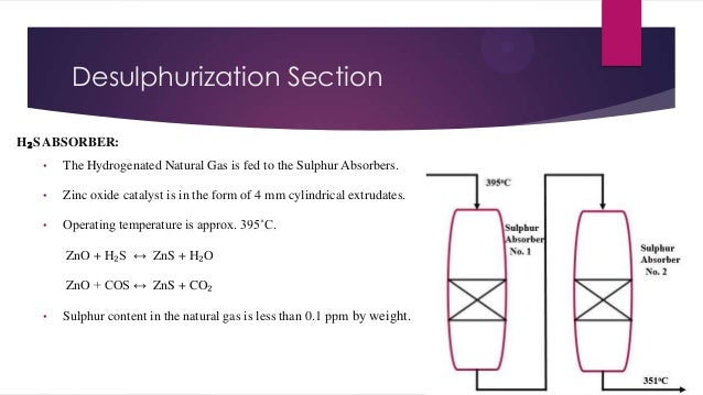 Desulphurization Section H₂S ABSORBER: •  The Hydrogenated Natural Gas is fed to the Sulphur Absorbers.  •  Zinc oxide cat...