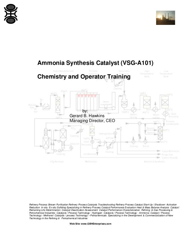 Ammonia Synthesis Catalyst Chemistry and Operator Training