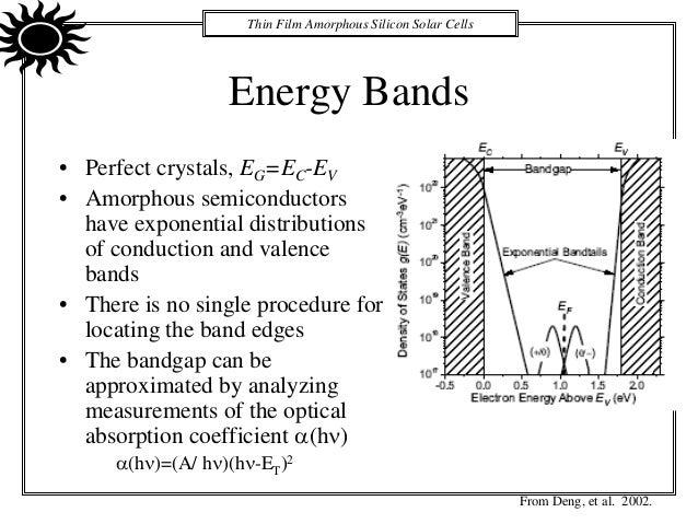 Energy Level Diagram Phosphorous Example Electrical Wiring Diagram