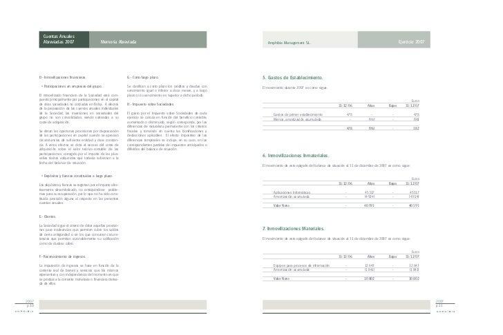 informe financiero ejemplo