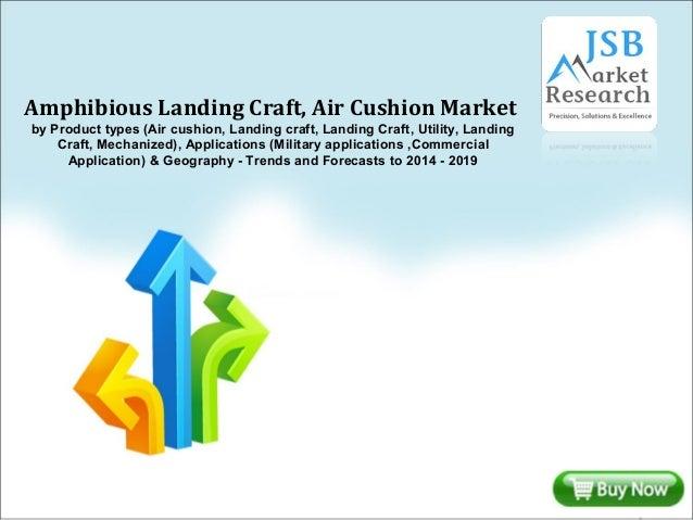 Amphibious Landing Craft, Air Cushion Market by Product types (Air cushion, Landing craft, Landing Craft, Utility, Landing...