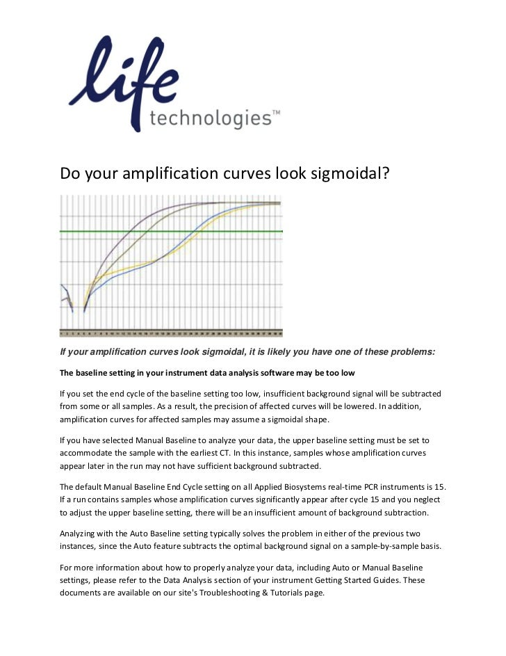 Do your amplification curves look sigmoidal?