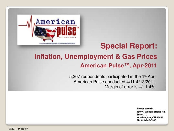 Inflation, Unemployment & Gas Prices