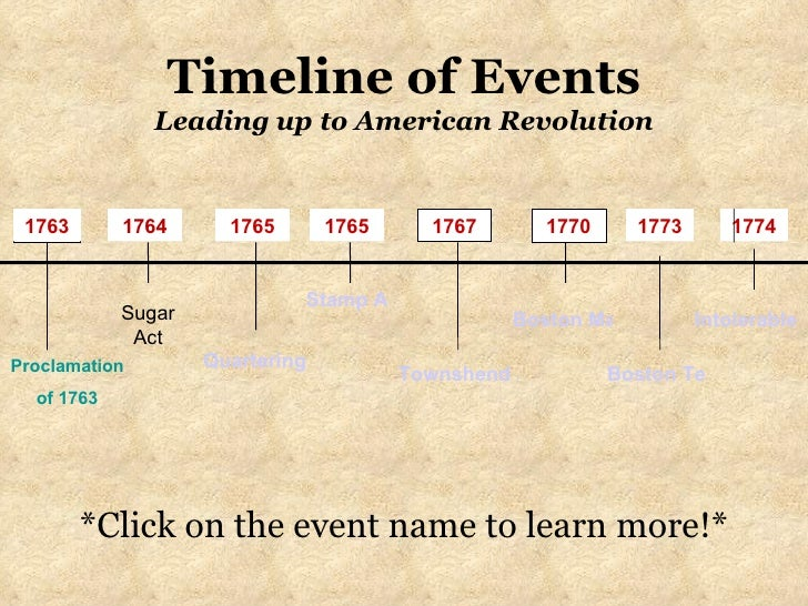 american revolution timeline - photo #29