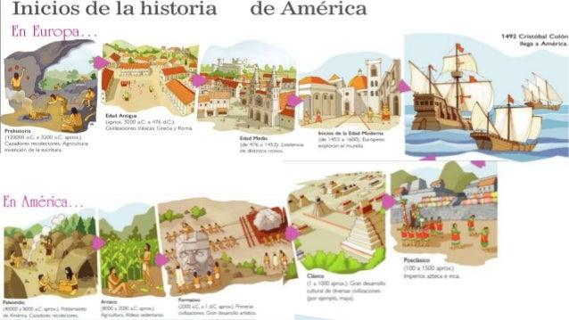 Culturas precolombinas Introducción historia de América