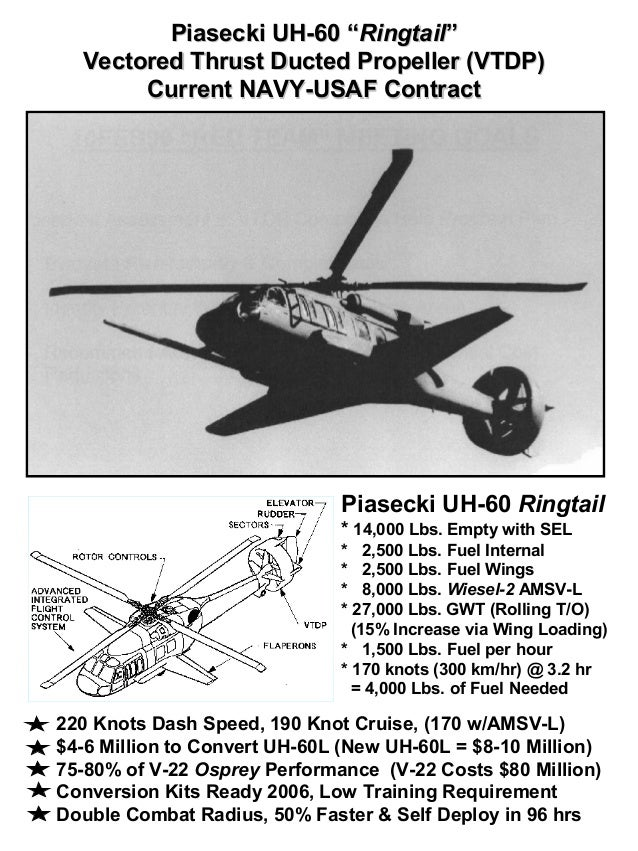 "Piasecki UH-60 ""Ringtail""  Vectored Thrust Ducted Propeller (VTDP)       Current NAVY-USAF Contract                       ..."