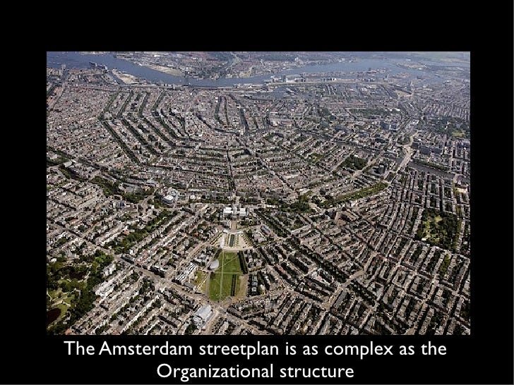 The Amsterdam streetplan is as complex as the           Organizational structure