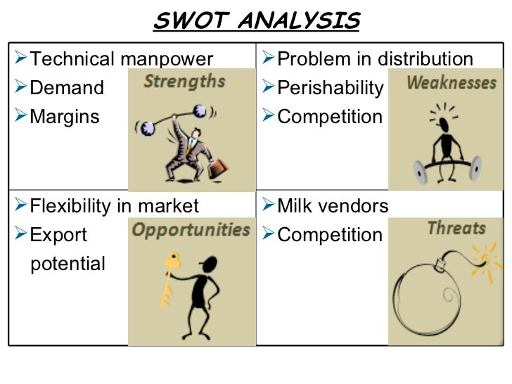 swot analysis of amul dairy To assess the dairy sector's competiveness, a performance analysis looked at  five  of the gujarat cooperative milk marketing federation (gcmmf), known for  its amul  this swot analysis entailed matching each of these elements with  an.