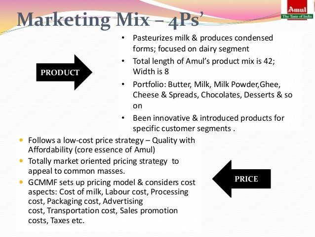 price strategy for dairy products Dairy market news portal dairy market news covers the supply, demand, and price situation every week on a regional, national, and international basis for milk, butter, cheese, and dry and fluid products.