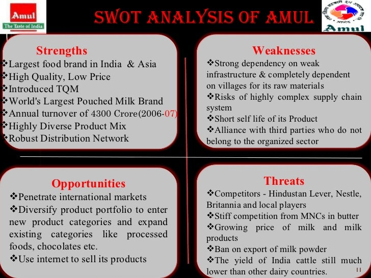swot analysis dairy farm international Bill dairyman currently owns and operates, with his son, an expanding 85 holstein cow dairy farm located in anywhere, vt swot analysis.