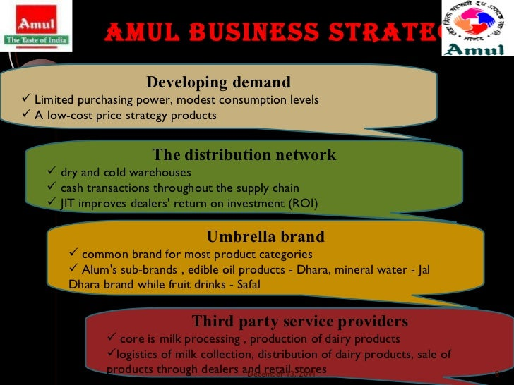 amul diversification Amul defending its turf largest milk brand in asia marketing more than 30 different brands of dairy products like cheese, ice-cream, condensed milk, ready-to-eat pizza, beverages etc amul is the market leader in ghee and butter.