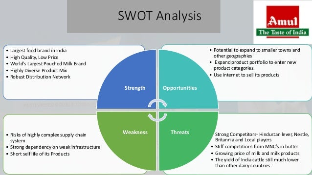 swot pestle analysis of nestle pakistan To analyse the industry situation, a pestle analysis includes political, economic, sociological, technological, legal & environmental factors.