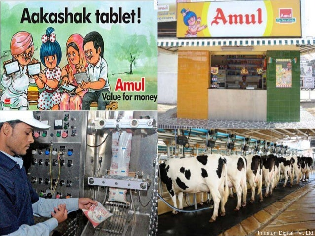 amul inventory Synopsis - warehouse management system - inventory tracking amul has spurred the this study is warehouse management system - inventory tracking & stock.