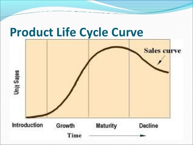 lenovos product life cycle essay Product life cycle essay examples 5 total results the stage of production and the nolan norton technology cost life cycle 1,443 words 3 pages a description of.