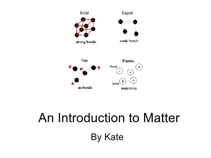 An Introduction to Matter By Kate