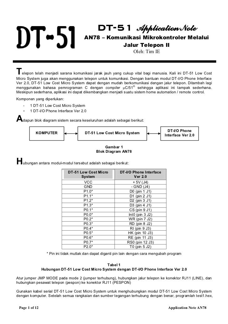 DT-51 Application Note                                       AN78 – Komunikasi Mikrokontroler Melalui                     ...
