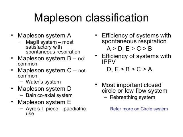 Mapleson Circuit Classification Mapleson Classification