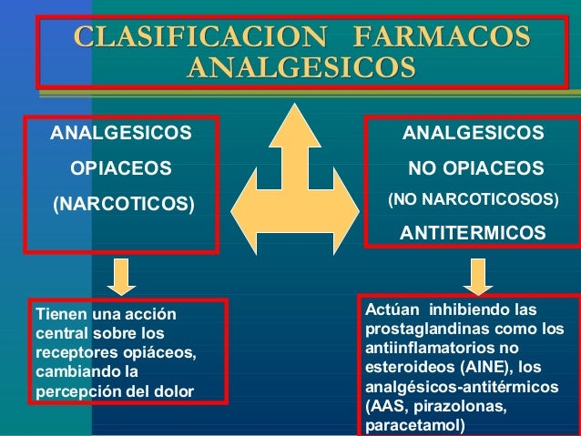 analgesicos esteroideos ejemplos