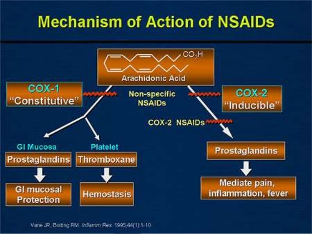 steroid drug interactions