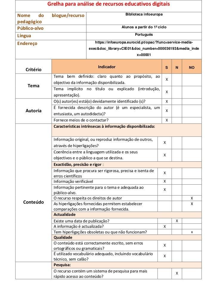 Grelha para análise de recursos educativos digitaisNome      do    blogue/recurso                           Biblioteca inf...