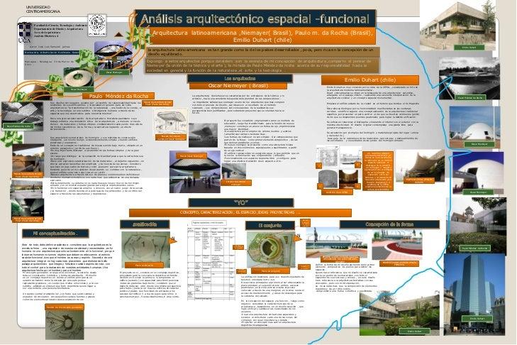UNIVERSIDAD  CENTROAMERICANA.<br />Análisis arquitectónico espacial -funcional<br />Facultad de Ciencia, Tecnología y Ambi...