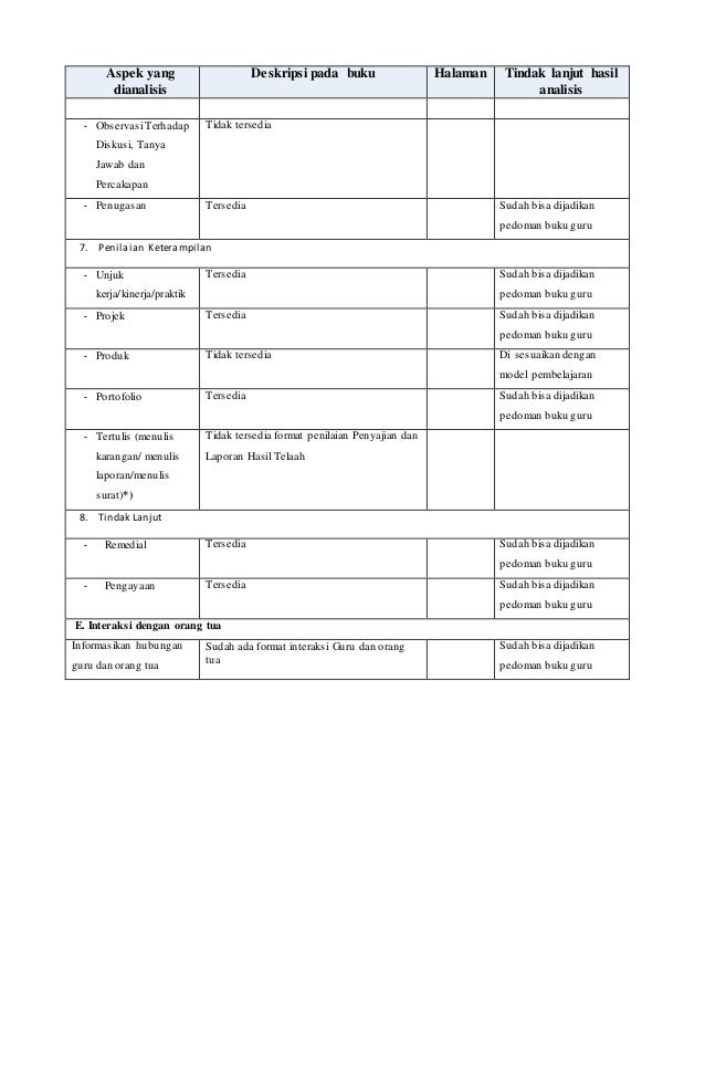 Analisis buku guru siswa pkn x
