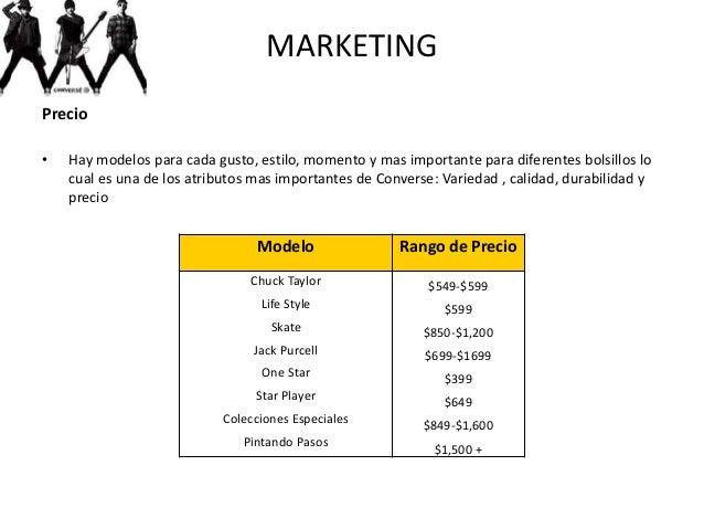 Converse modelos y precios for Piletas intex precios y modelos
