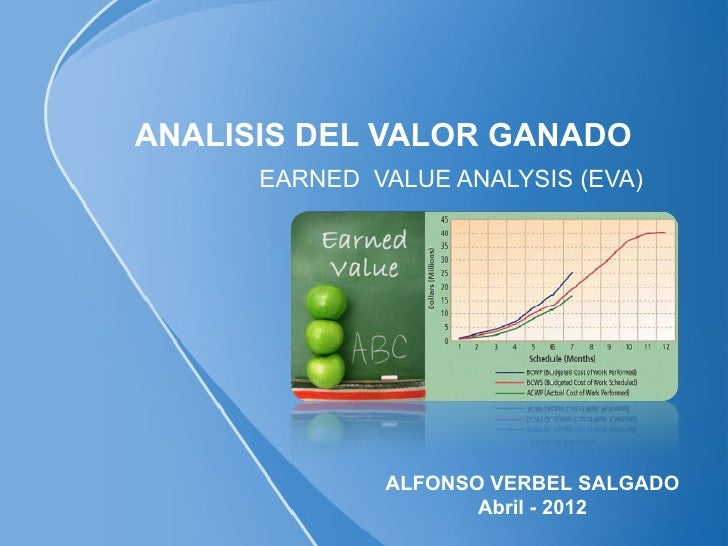ANALISIS DEL VALOR GANADO      EARNED VALUE ANALYSIS (EVA)              ALFONSO VERBEL SALGADO                     Abril -...