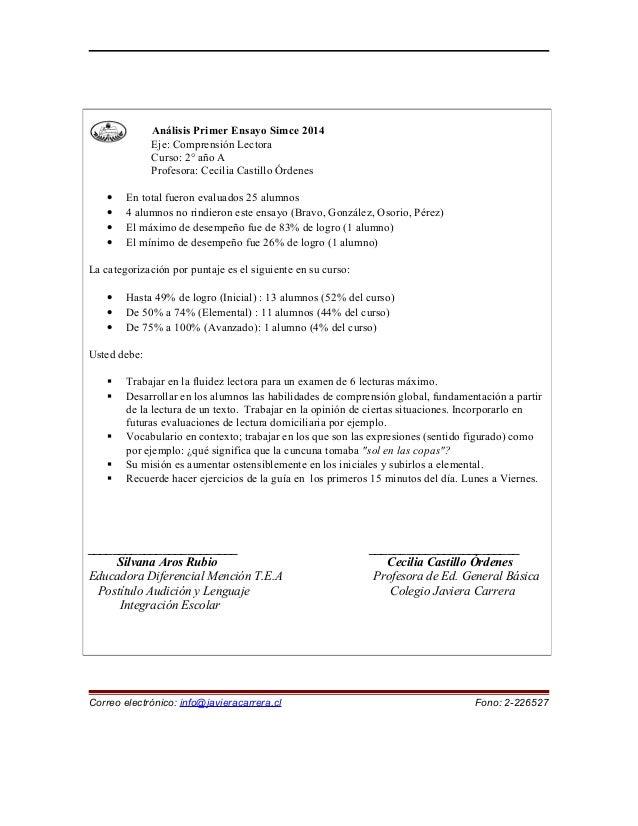 Correo electrónico: info@javieracarrera.cl Fono: 2-226527 Análisis Primer Ensayo Simce 2014 Eje: Comprensión Lectora Curso...