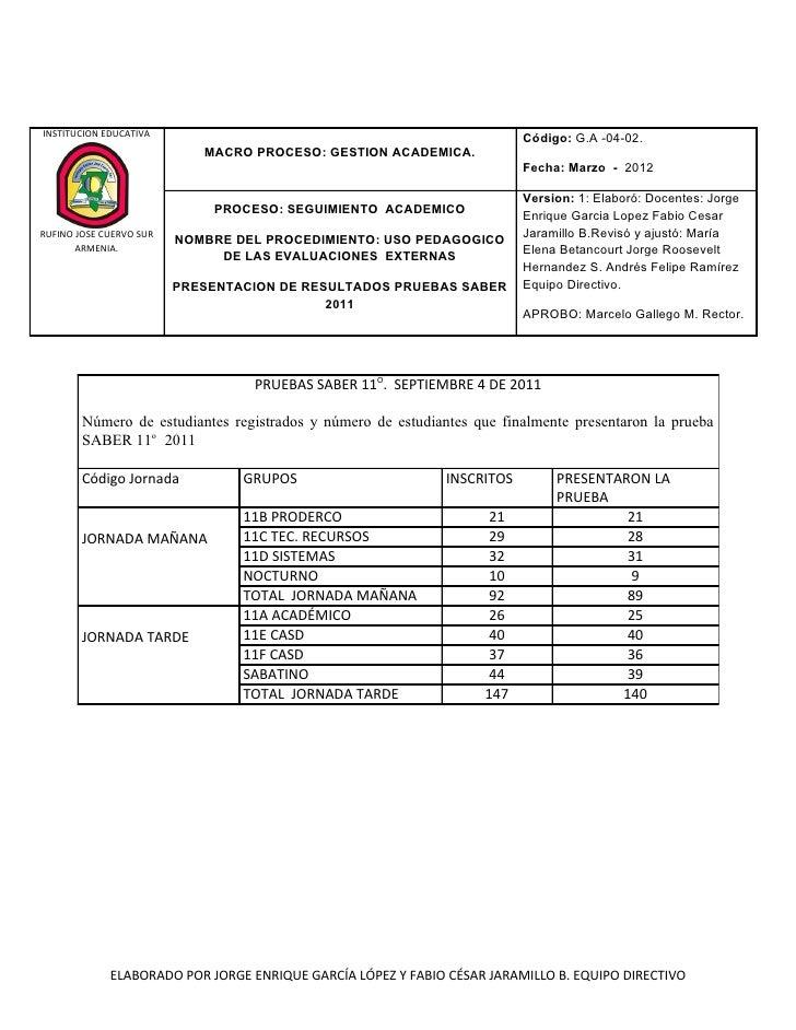 INSTITUCION EDUCATIVA                                                     Código: G.A -04-02.                            M...