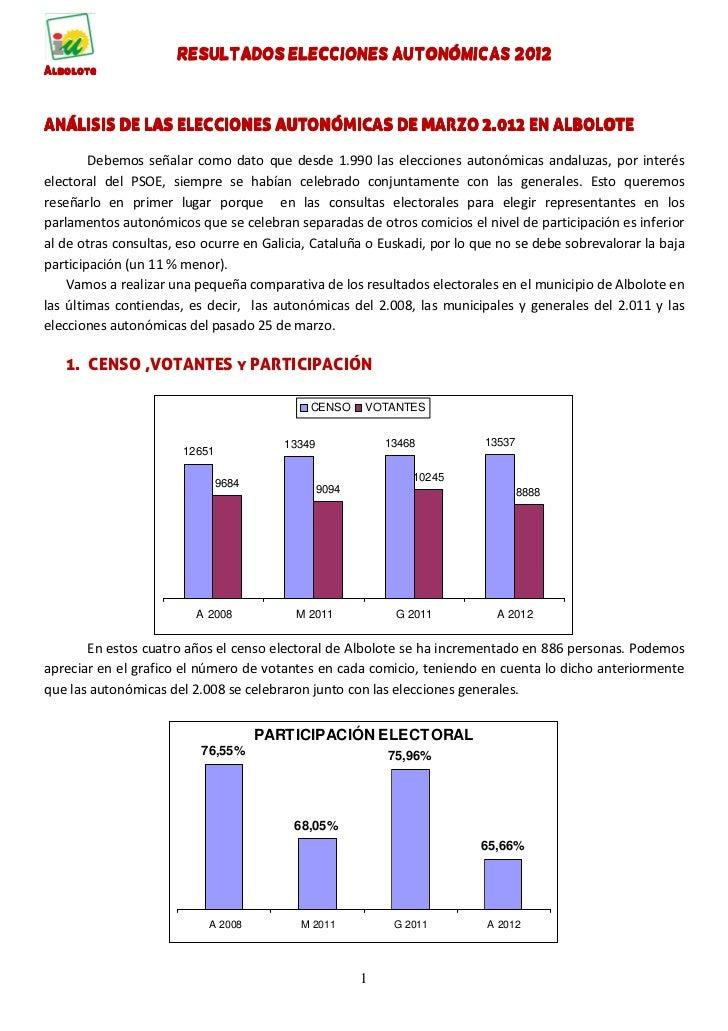 RESULTADOS ELECCIONES AUTONÓMICAS 2012AlboloteANÁLISISANÁLISIS DE LAS ELECCIONES AUTONÓMICAS DE MARZO 2.012 EN ALBOLOTE   ...