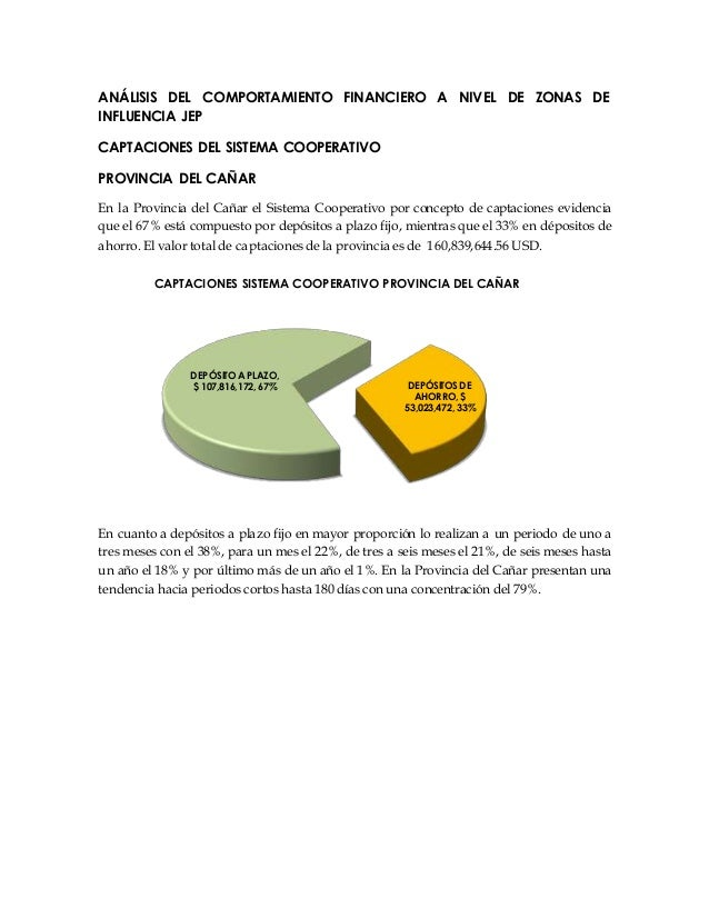 ANÁLISIS DEL COMPORTAMIENTO FINANCIERO A NIVEL DE ZONAS DE  INFLUENCIA JEP  CAPTACIONES DEL SISTEMA COOPERATIVO  PROVINCIA...