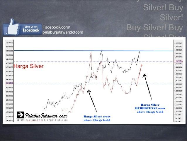 Buy Silver! Buy                                                           Silver! Buy                                     ...