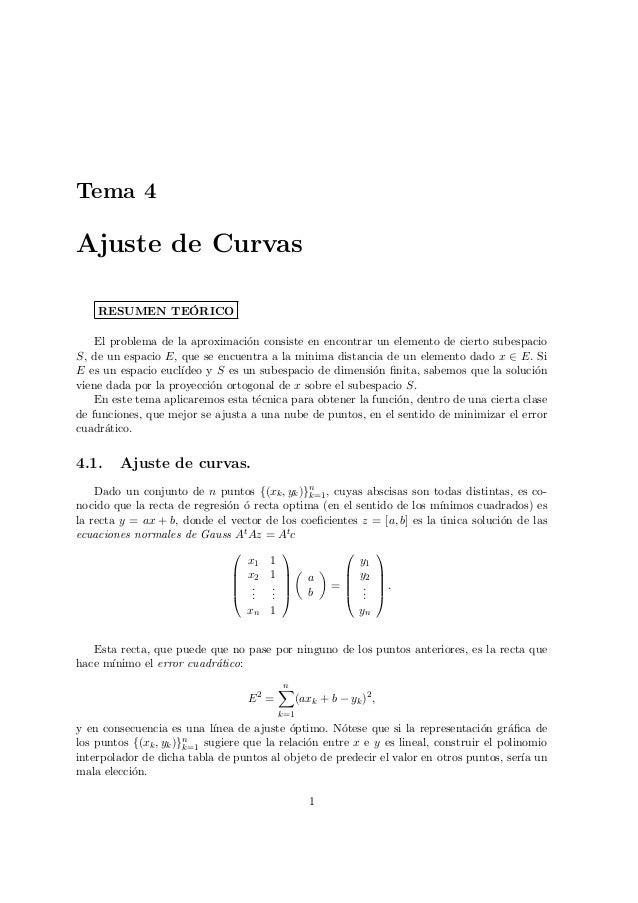 Tema 4 Ajuste de Curvas RESUMEN TE´ORICO El problema de la aproximaci´on consiste en encontrar un elemento de cierto subes...