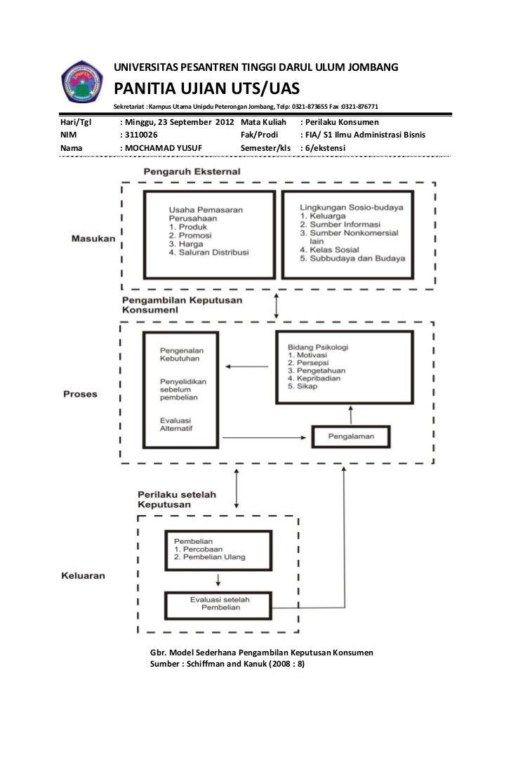 Analisis perilaku konsumen menurut schiffman n kanuk