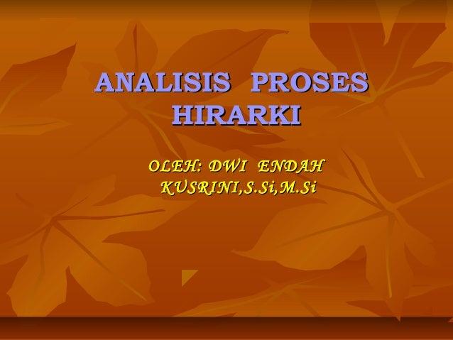 ANALISIS PROSESANALISIS PROSES HIRARKIHIRARKI OLEH: DWI ENDAHOLEH: DWI ENDAH KUSRINI,S.Si,M.SiKUSRINI,S.Si,M.Si