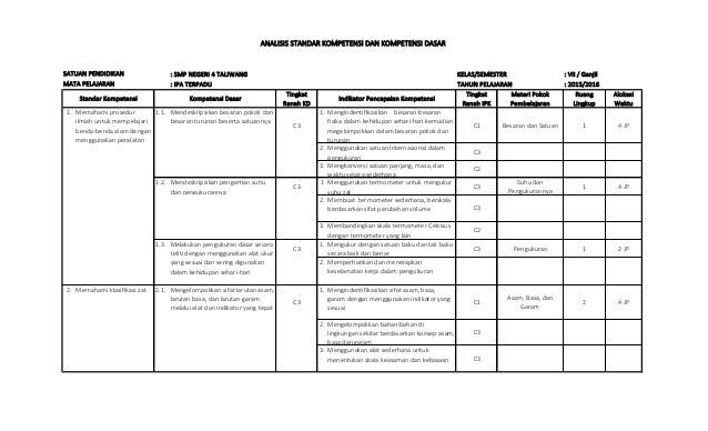 Analisis sk kd ipa kelas vii 2015-2016