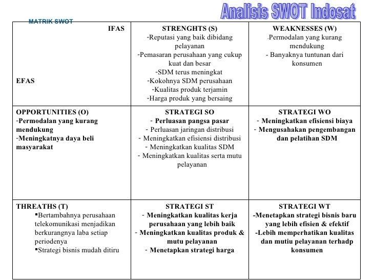 Contoh Analisis Swot Organisasi Kampus Ninatoh