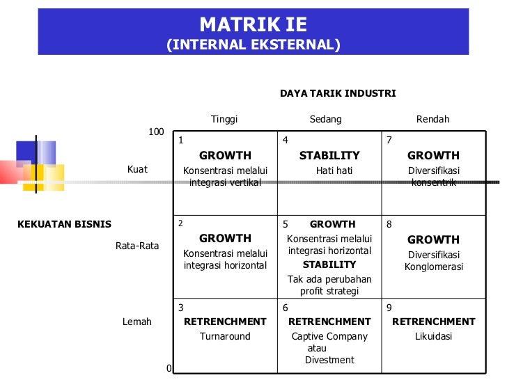 Image Result For Bisnis Investasi