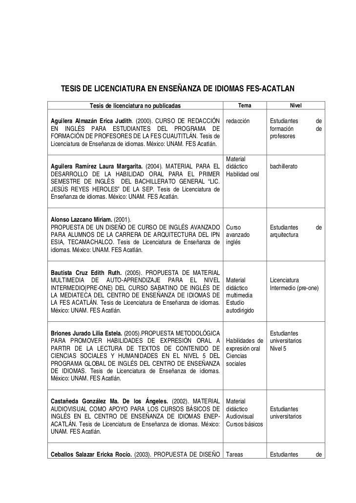 TESIS DE LICENCIATURA EN ENSEÑANZA DE IDIOMAS FES-ACATLAN              Tesis de licenciatura no publicadas                ...