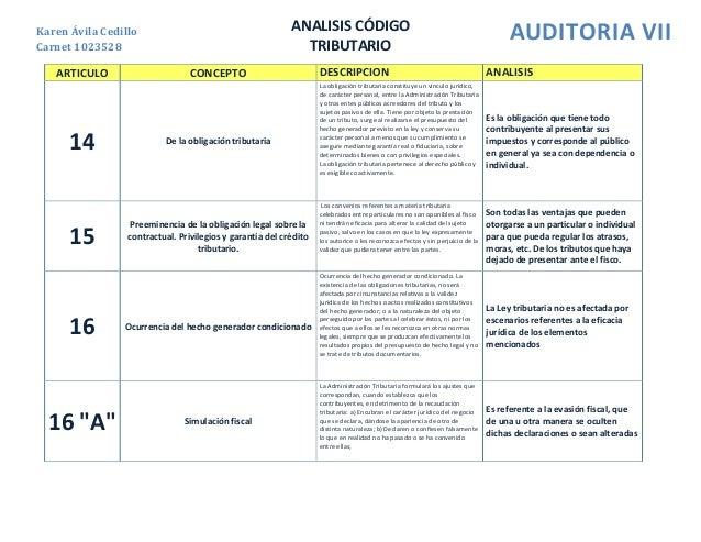 AUDITORIA VIIKaren Ávila Cedillo Carnet 1023528 ANALISIS CÓDIGO TRIBUTARIO ARTICULO CONCEPTO DESCRIPCION ANALISIS 14 De la...