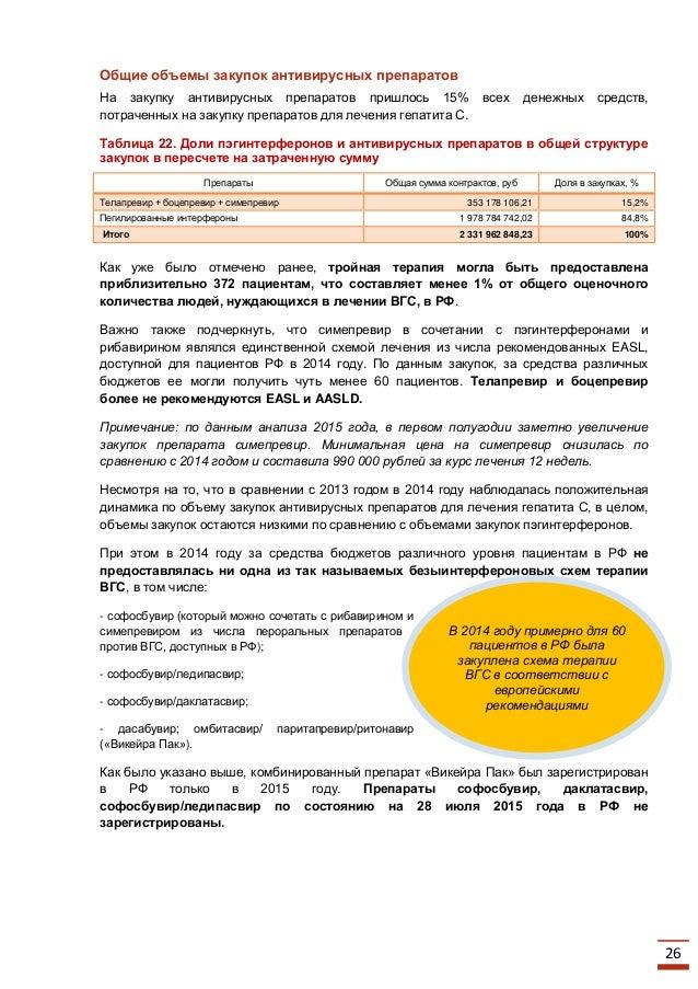 Лечение гепатита С в РФ в