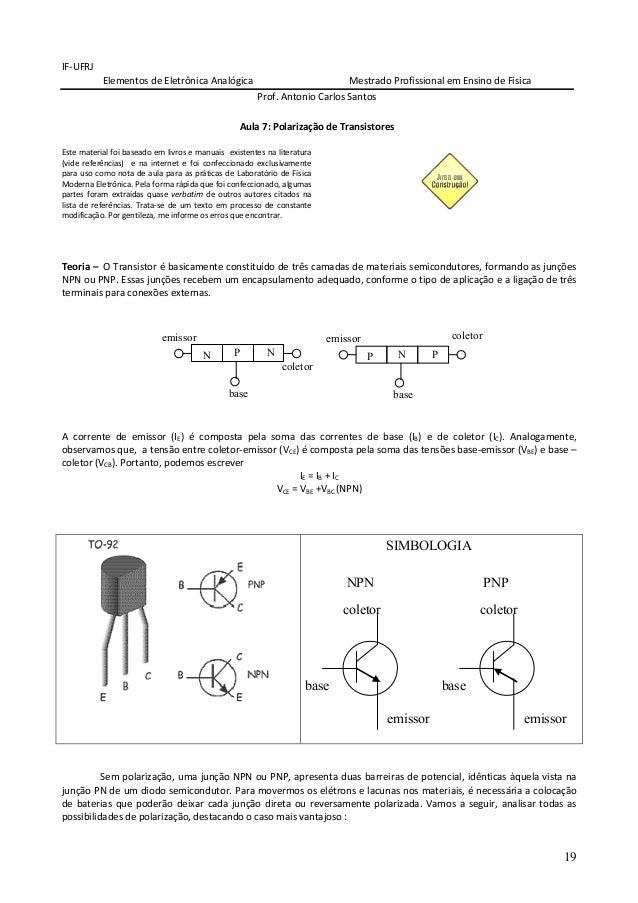 19 IF-UFRJ Elementos de Eletrônica Analógica Mestrado Profissional em Ensino de Física Prof. Antonio Carlos Santos Aula 7:...