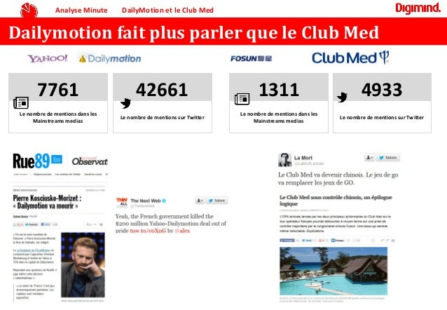 Dailymotion fait plus parler que le Club MedAnalyse Minute DailyMotion et le Club Med7761Le nombre de mentions dans lesMai...