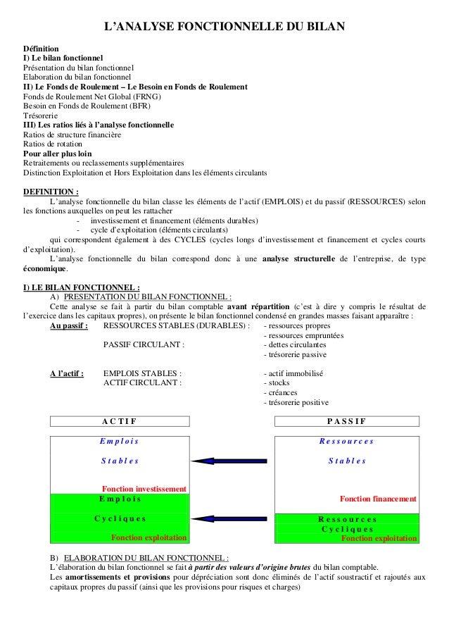 L'ANALYSE FONCTIONNELLE DU BILAN Définition I) Le bilan fonctionnel Présentation du bilan fonctionnel Elaboration du bilan...