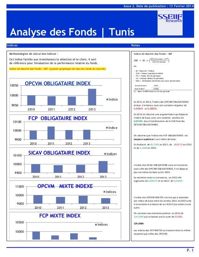 Issue 2. Date de publication : 13 Fevrier 2014  Analyse des Fonds | Tunis Indices  Notes  Methodologies de calcul des indi...