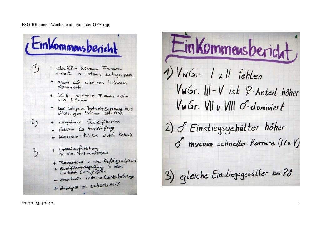 FSG-BR-Innen Wochenendtagung der GPA-djp12./13. Mai 2012                           1